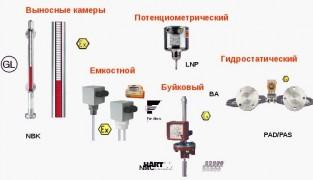 Какие есть приборы и преобразователи для измерения уровня жидкости