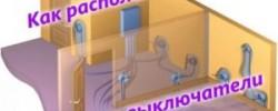 Умные gsm розетки