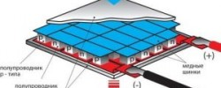 Вихревой теплогенератор – источник тепла в доме