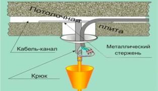 Как повесить люстру на потолок из бетона?
