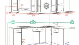 Как рассчитать проводку в квартире?
